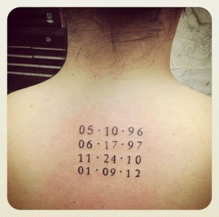 Date Of Birth In Roman Numerals Tattoo (148)