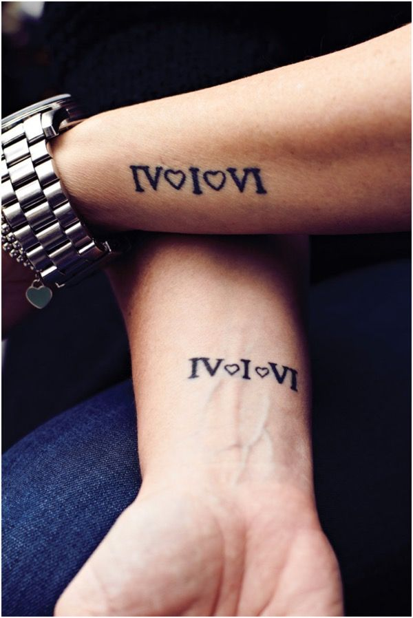 Roman Numerals On Forearm (5)