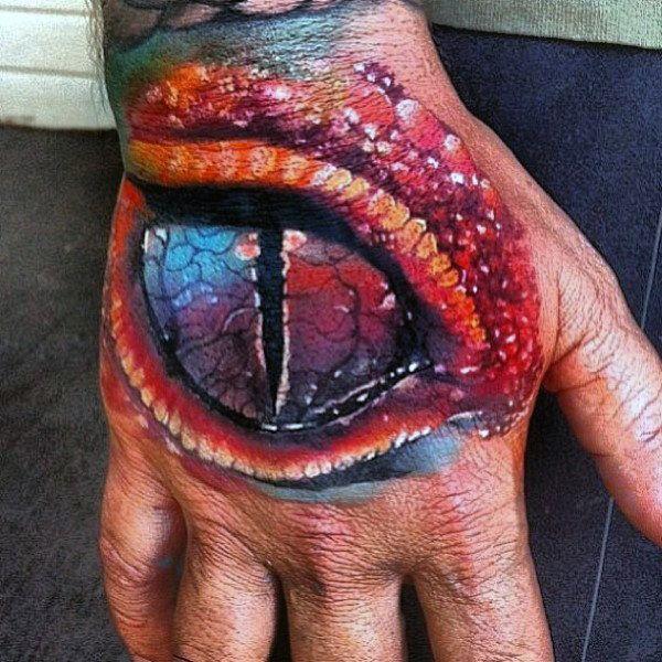 Eyeball Tattoo On Arm (2)