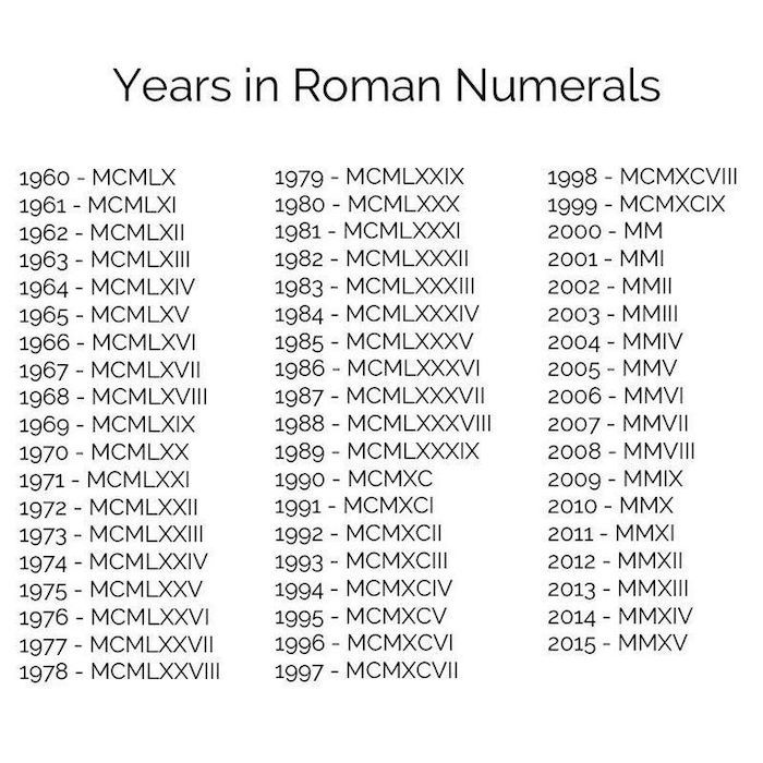 Roman Numeral Tattoo Design Pictures (178)