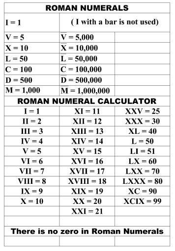 Roman Numeral Tattoo Design Pictures (76)