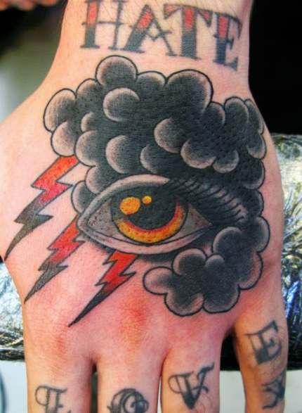 Tattoo Of An Eyeball (2)