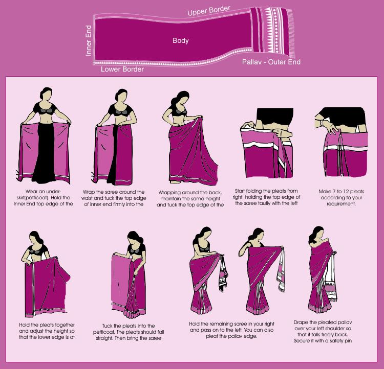 Different Saree Wearing Style (176)