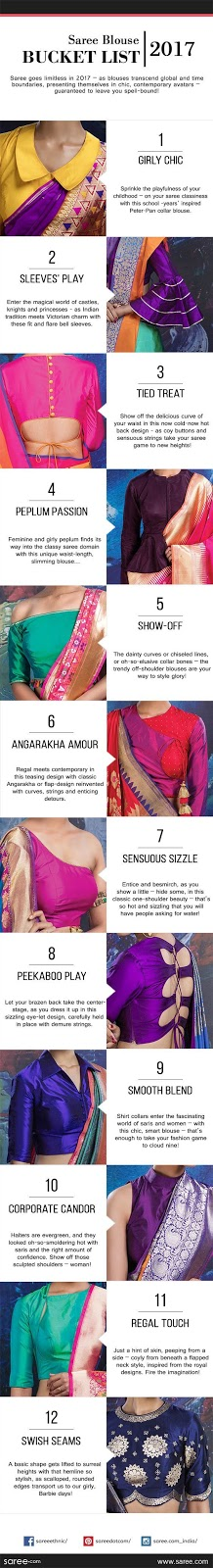 Different Saree Wearing Style (255)