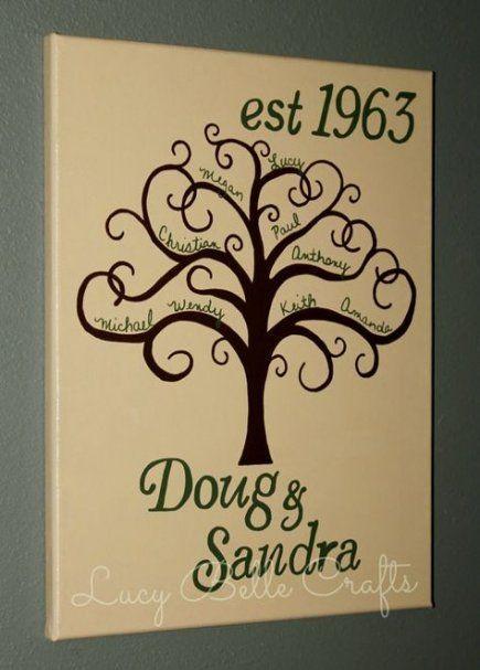 Family Tree Tattoo With Names (227)