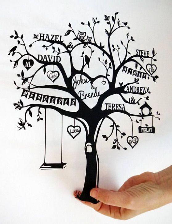 Family Tree Tattoo With Names (234)