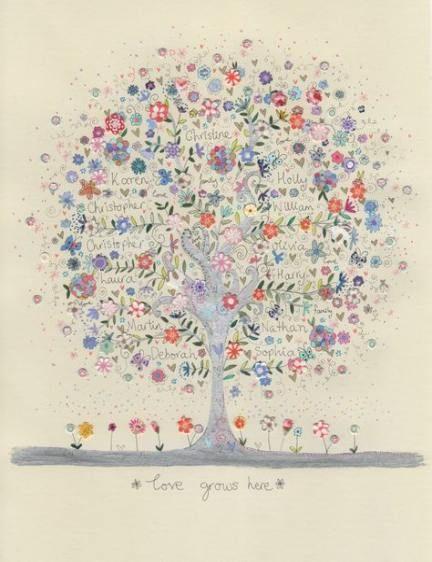 Family Tree Tattoo With Names (43)