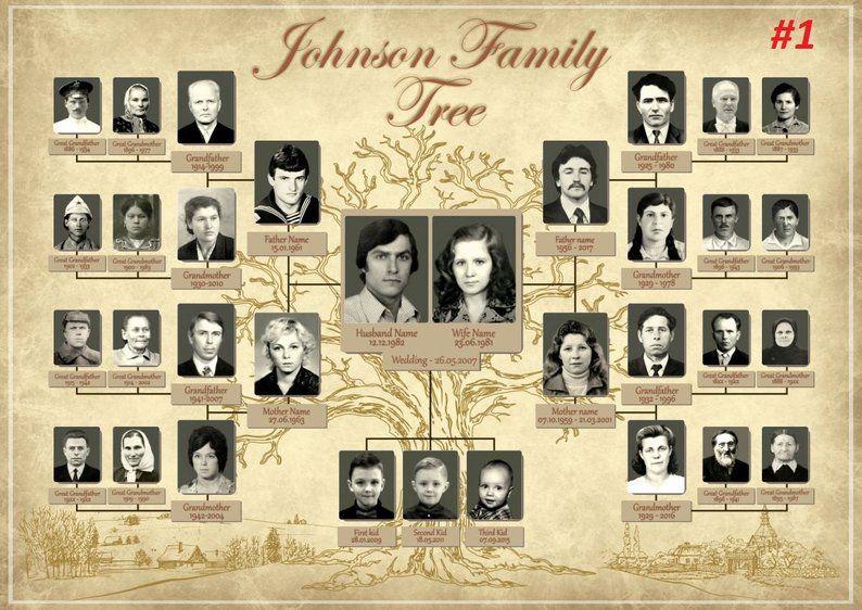 Family Tree Tattoo With Names (85)