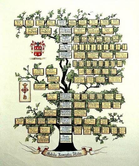 Family Tree Tattoo With Names (93)