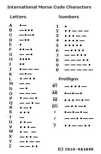 Significado De Tatuajes De Flechas Con Triangulos (132)