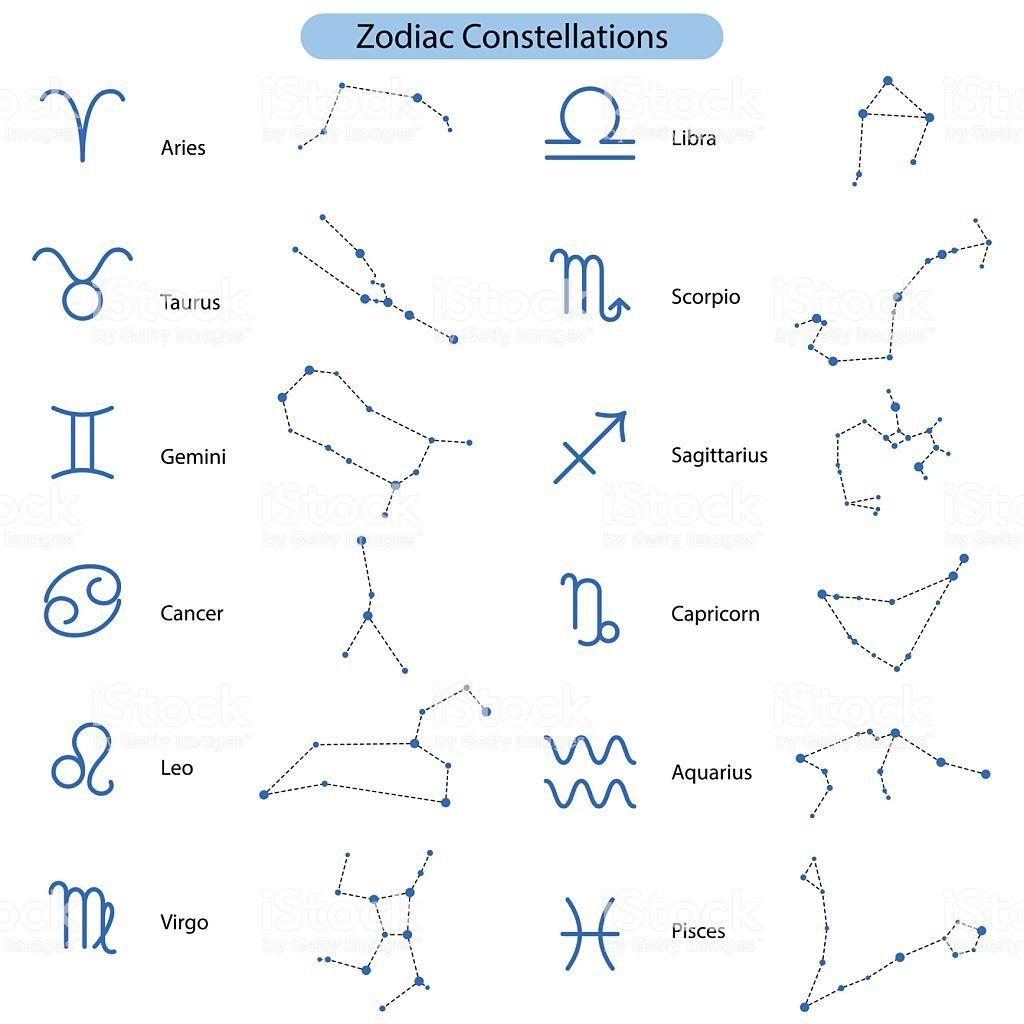 Aquarius Sign Tattoo Constellation Symbol (220)