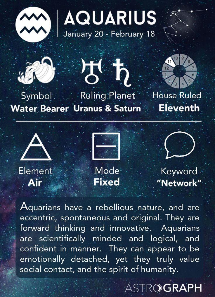 Aquarius Sign Tattoo Constellation Symbol (65)