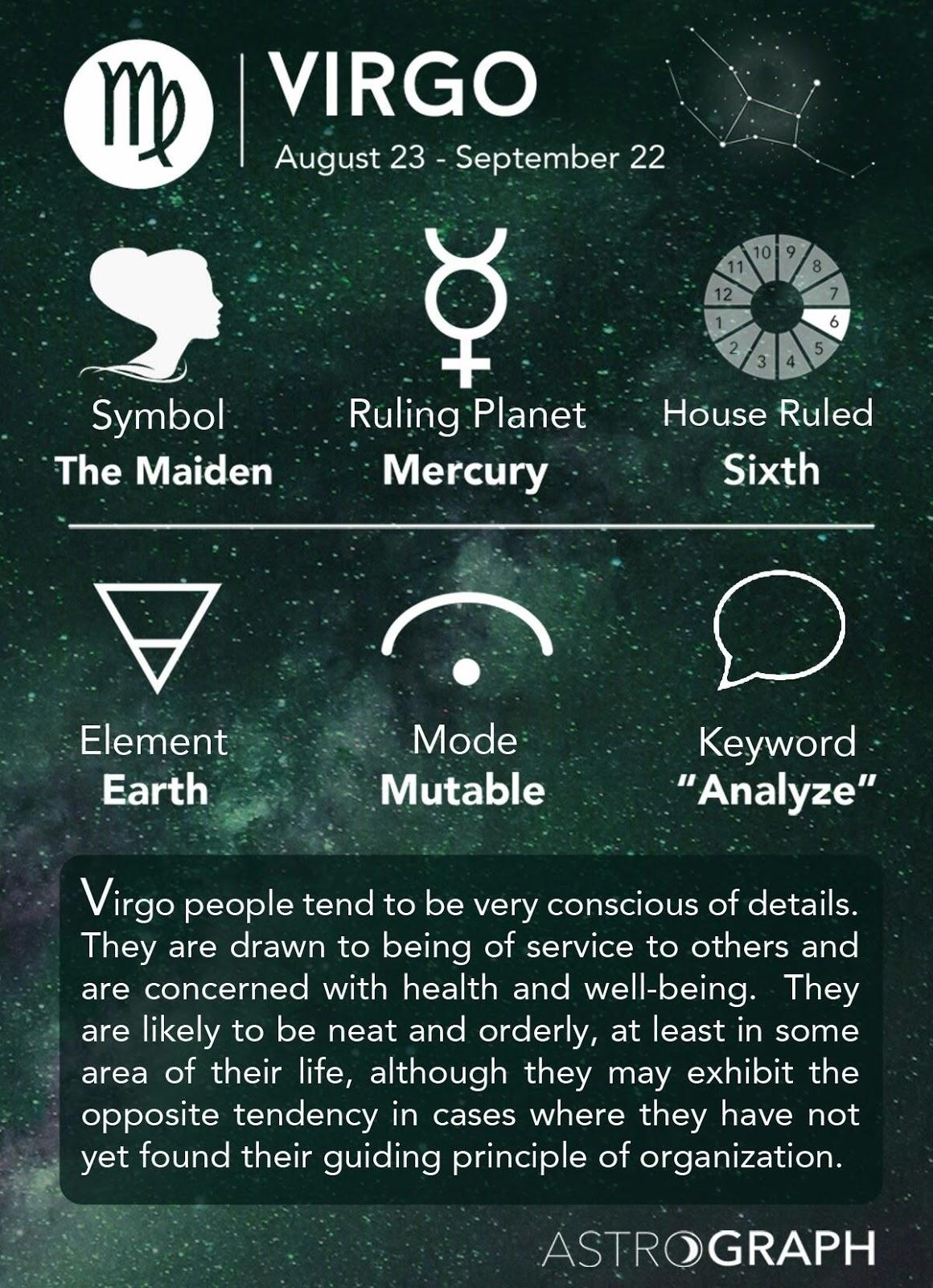 Virgo Zodiac Horoscope Tattoo Designs (11)