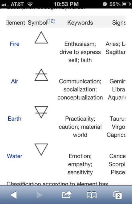 Virgo Zodiac Horoscope Tattoo Designs (189)