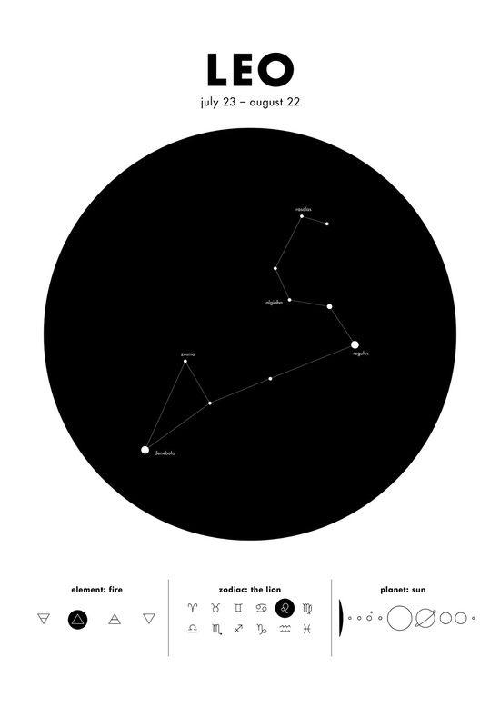 Leo Zodiac Horoscope Sign Symbol Tattoo Designs (222)
