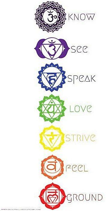 Spiritual Awakening Tattoos Symbol Sign (138)