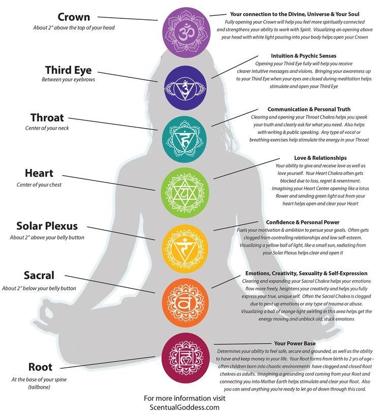 Spiritual Awakening Tattoos Symbol Sign (155)