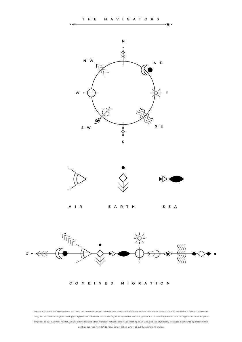 Spiritual Awakening Tattoos Symbol Sign (190)