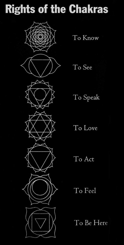 Spiritual Awakening Tattoos Symbol Sign (60)