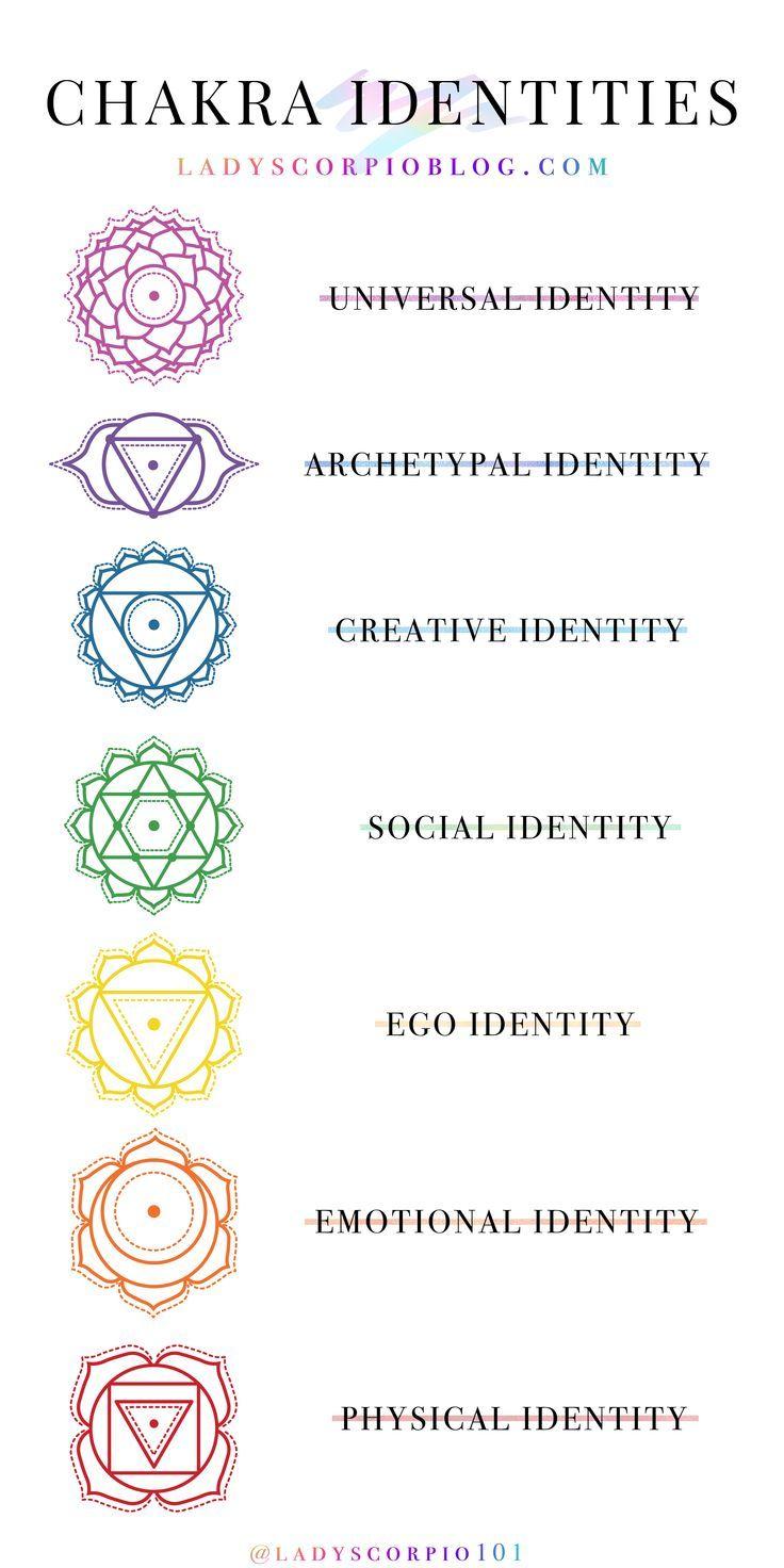 Spiritual Awakening Tattoos Symbol Sign (74)