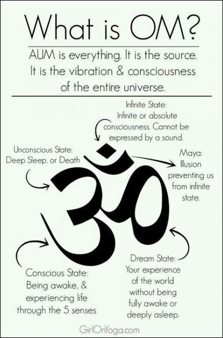 Spiritual Awakening Tattoos Symbol Sign (94)