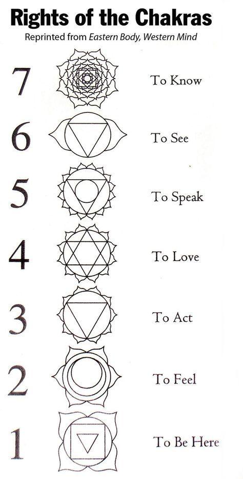 Spiritual Awakening Tattoos Symbol Sign (98)